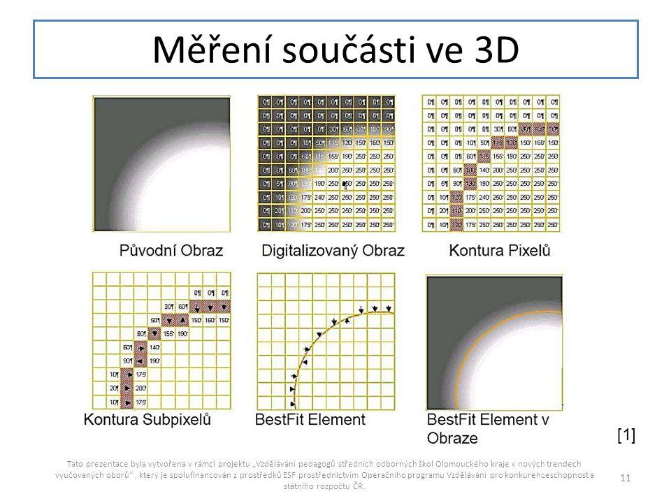 Měření součásti ve 3D [1]